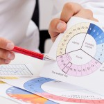 De menstruatiecyclus vande kinderjaren tot de menopauze